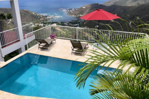 REMAX pool side view rental property Tortola British Virgin Islands